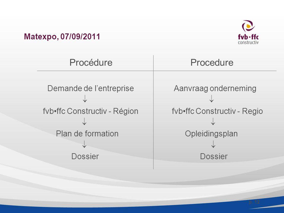 Matexpo, 07/09/2011 Procédure Procedure Demande de l'entreprise Aanvraag onderneming   fvbffc Constructiv - Région fvbffc Constructiv - Regio  Plan de formation Opleidingsplan   Dossier Dossier p.