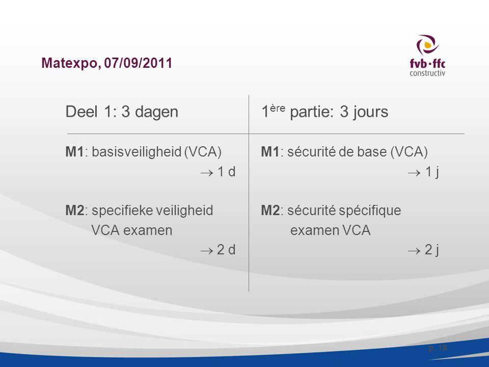 Matexpo, 07/09/2011 Deel 1: 3 dagen1 ère partie: 3 jours M1: basisveiligheid (VCA)M1: sécurité de base (VCA)  1 d  1 j M2: specifieke veiligheid M2: sécurité spécifique VCA examen examen VCA  2 d  2 j p.