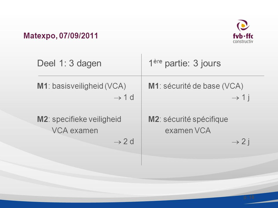 Matexpo, 07/09/2011 Deel 1: 3 dagen1 ère partie: 3 jours M1: basisveiligheid (VCA)M1: sécurité de base (VCA)  1 d  1 j M2: specifieke veiligheid M2: