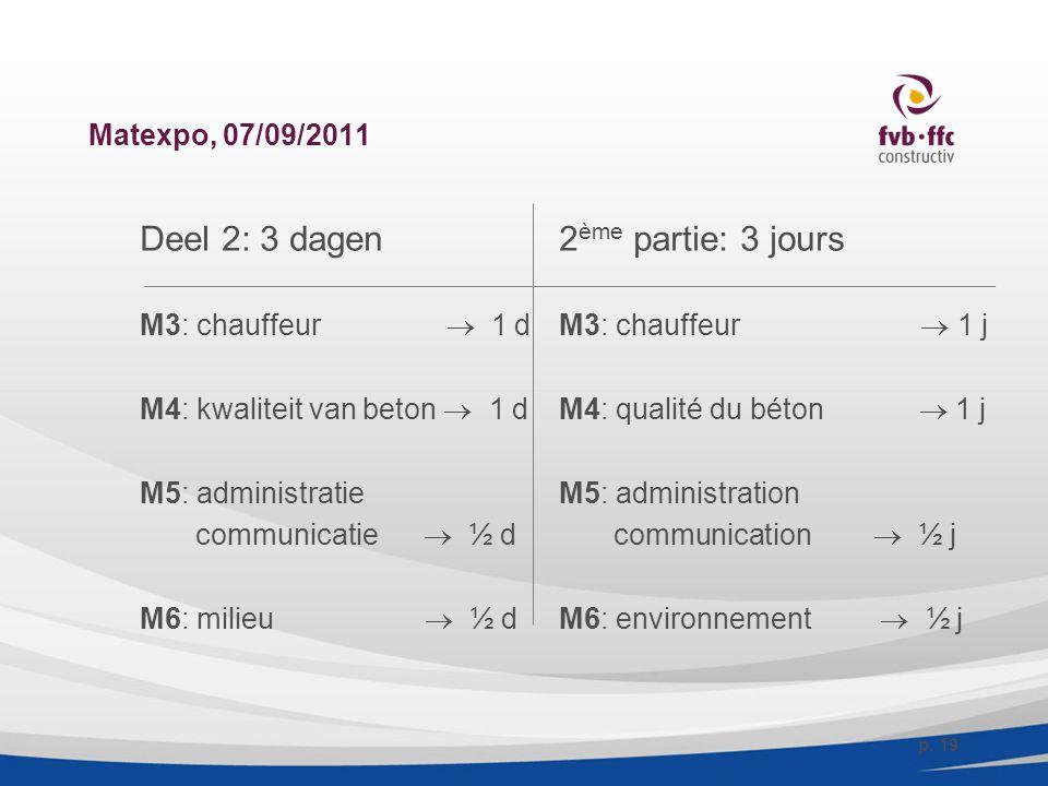Matexpo, 07/09/2011 Deel 2: 3 dagen2 ème partie: 3 jours M3: chauffeur  1 dM3: chauffeur  1 j M4: kwaliteit van beton  1 dM4: qualité du béton  1 j M5: administratieM5: administration communicatie  ½ d communication  ½ j M6: milieu  ½ dM6: environnement  ½ j p.