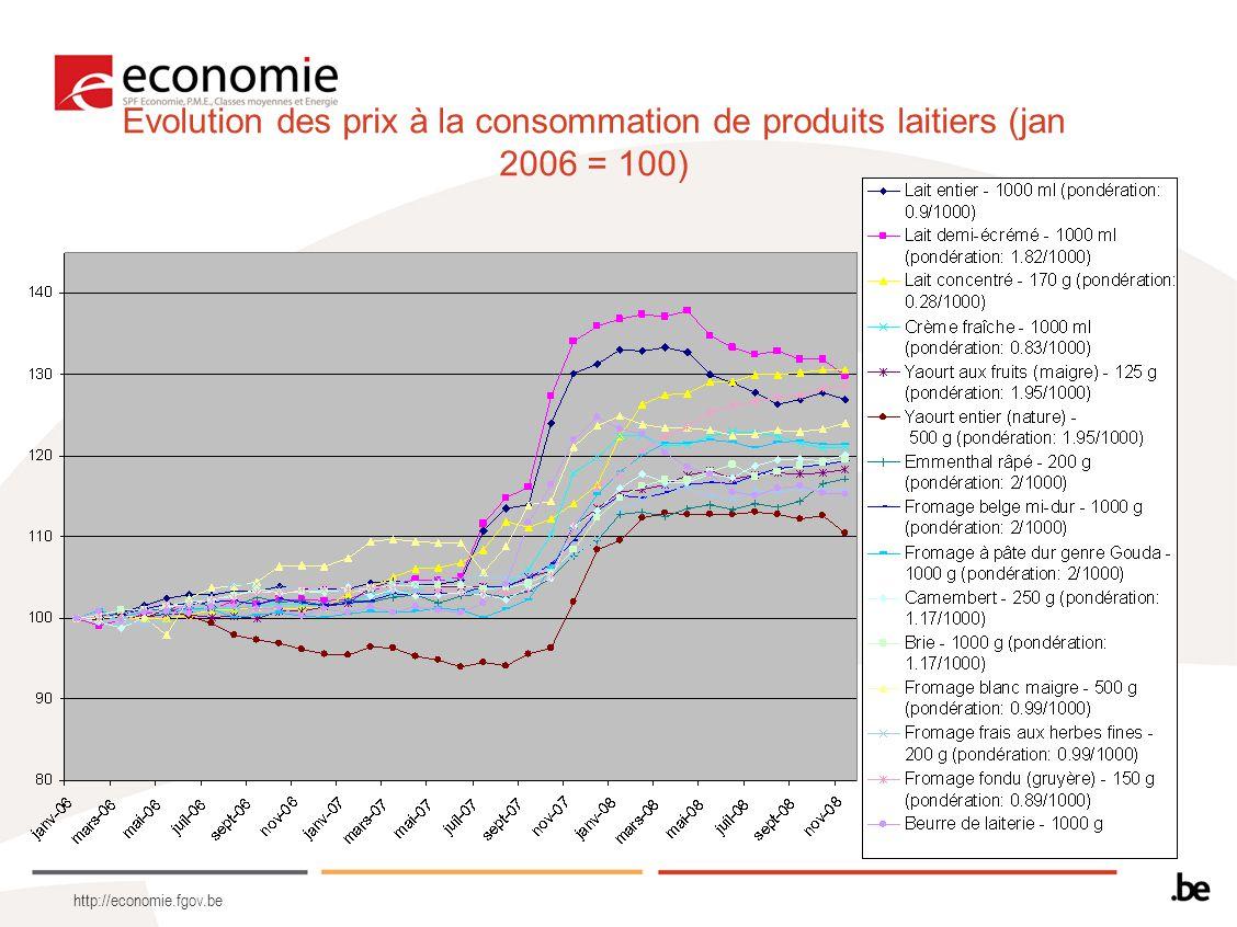 http://economie.fgov.be Evolution des prix à la consommation de produits laitiers (jan 2006 = 100)