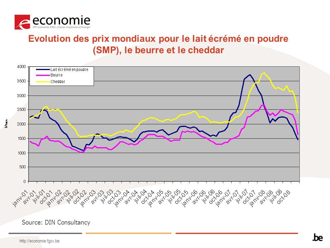 http://economie.fgov.be Evolution des prix mondiaux pour le lait écrémé en poudre (SMP), le beurre et le cheddar Source: DIN Consultancy