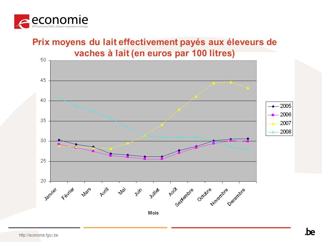 http://economie.fgov.be Prix moyens du lait effectivement payés aux éleveurs de vaches à lait (en euros par 100 litres)