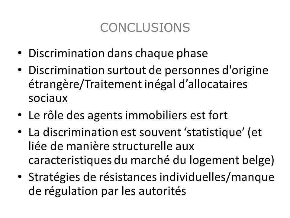 CONCLUSIONS Discrimination dans chaque phase Discrimination surtout de personnes d'origine étrangère/Traitement inégal d'allocataires sociaux Le rôle