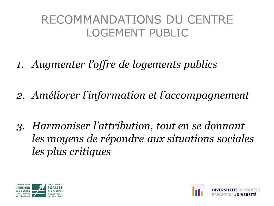 RECOMMANDATIONS DU CENTRE LOGEMENT PUBLIC 1.Augmenter l'offre de logements publics 2.Améliorer l'information et l'accompagnement 3.Harmoniser l'attrib