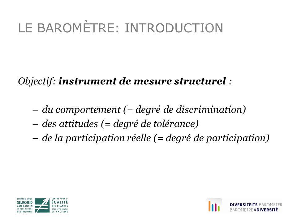 LE BAROMÈTRE: INTRODUCTION Objectif: instrument de mesure structurel : – du comportement (= degré de discrimination) – des attitudes (= degré de tolérance) – de la participation réelle (= degré de participation)