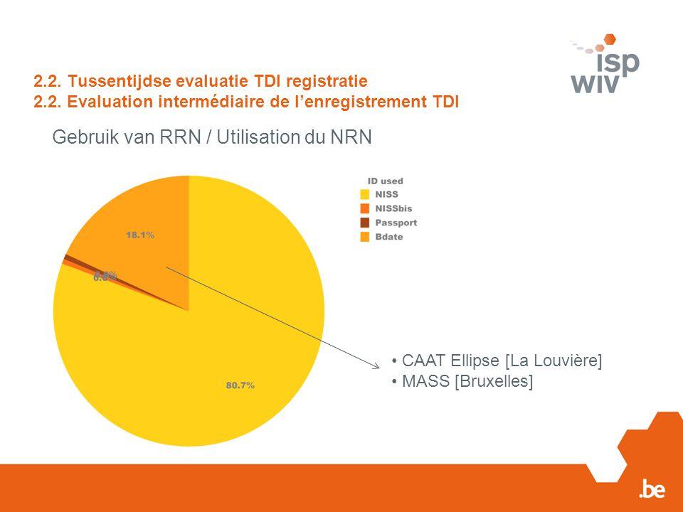 2.2. Tussentijdse evaluatie TDI registratie 2.2. Evaluation intermédiaire de l'enregistrement TDI Gebruik van RRN / Utilisation du NRN CAAT Ellipse [L