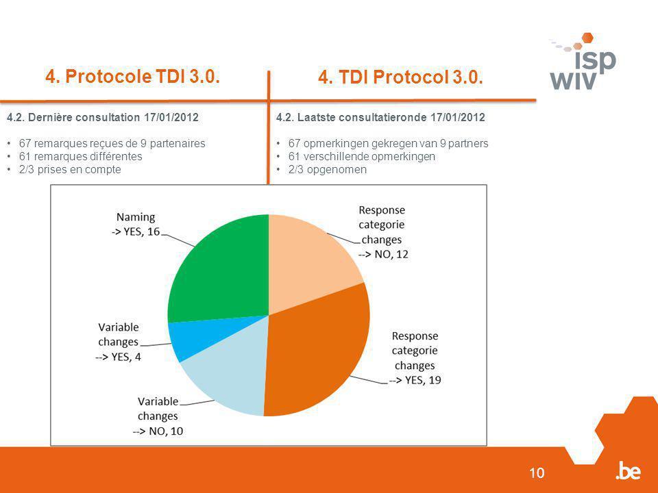 10 4. Protocole TDI 3.0. 4. TDI Protocol 3.0. 4.2.