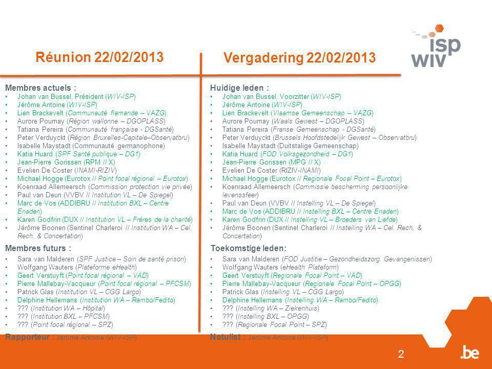 3 Agenda 1.Appobation du PV de la réunion précédente 2.Enregistrement TDI 2012 2.1.