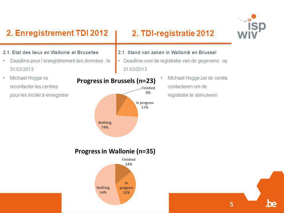 6 2.Enregistrement TDI 2012 2. TDI-registratie 2012 2.2.