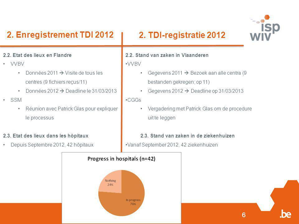 6 2. Enregistrement TDI 2012 2. TDI-registratie 2012 2.2.