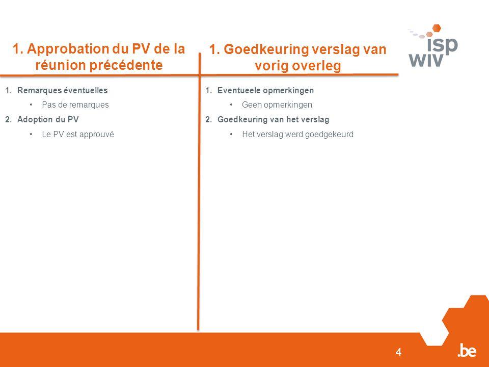 4 1. Approbation du PV de la réunion précédente 1.