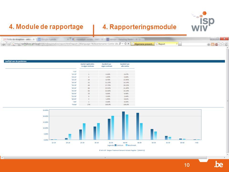 10 4. Module de rapportage 4. Rapporteringsmodule 1.Module de rapportage  Développement terminé  En cours de test 2.Accès sécurisé des centres  Fin