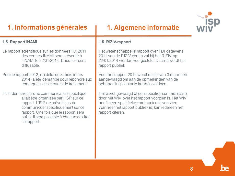 8 1. Informations générales 1. Algemene informatie 1.5.