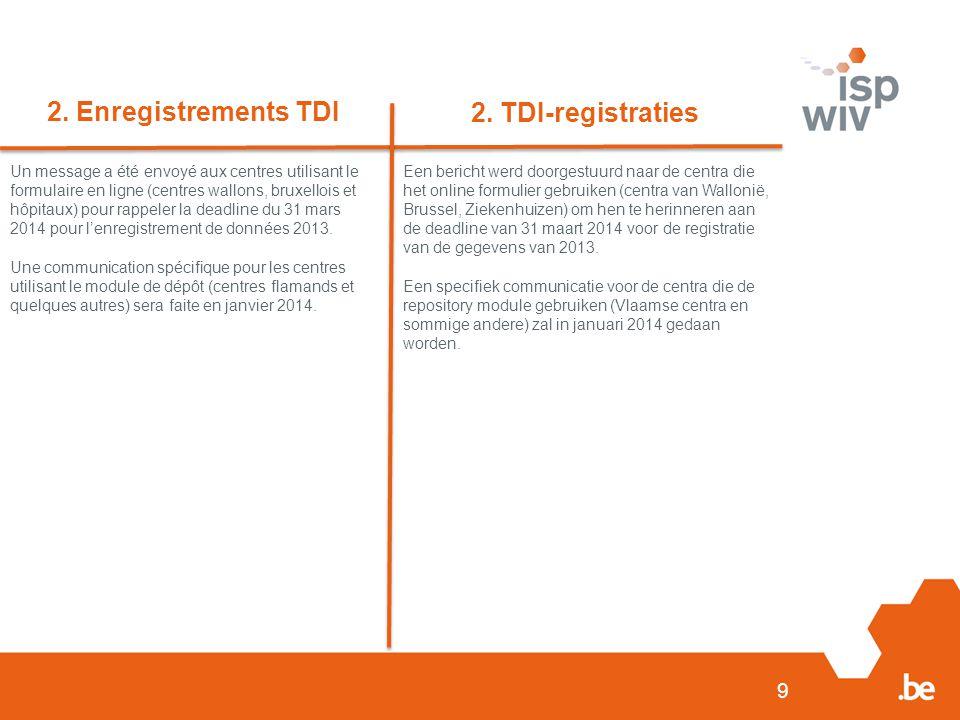 10 2.Enregistrements TDI 2. TDI-registraties 2.1.
