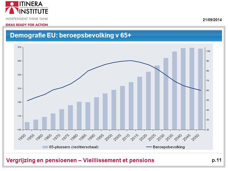 21/09/2014 Vergrijzing en pensioenen – Vieillissement et pensions p.11 Demografie EU: beroepsbevolking v 65+