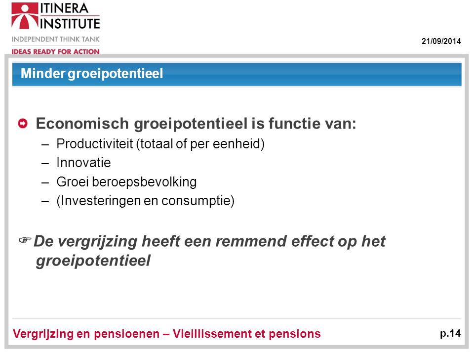 21/09/2014 Vergrijzing en pensioenen – Vieillissement et pensions p.14 Minder groeipotentieel Economisch groeipotentieel is functie van: –Productivite