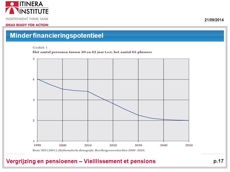 21/09/2014 Vergrijzing en pensioenen – Vieillissement et pensions p.17 Minder financieringspotentieel
