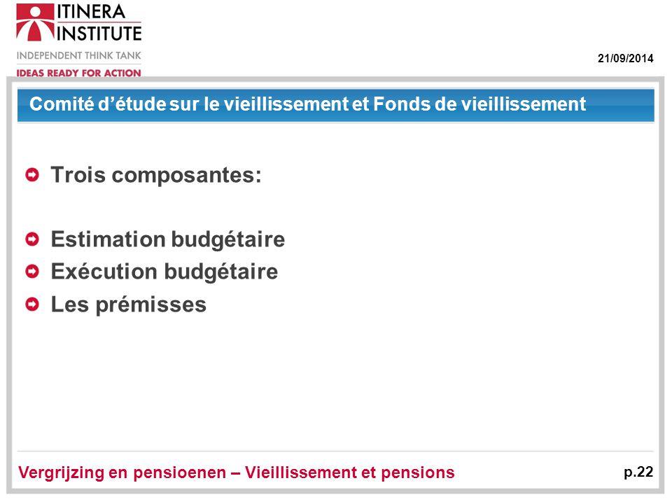 21/09/2014 Comité d'étude sur le vieillissement et Fonds de vieillissement Trois composantes: Estimation budgétaire Exécution budgétaire Les prémisses