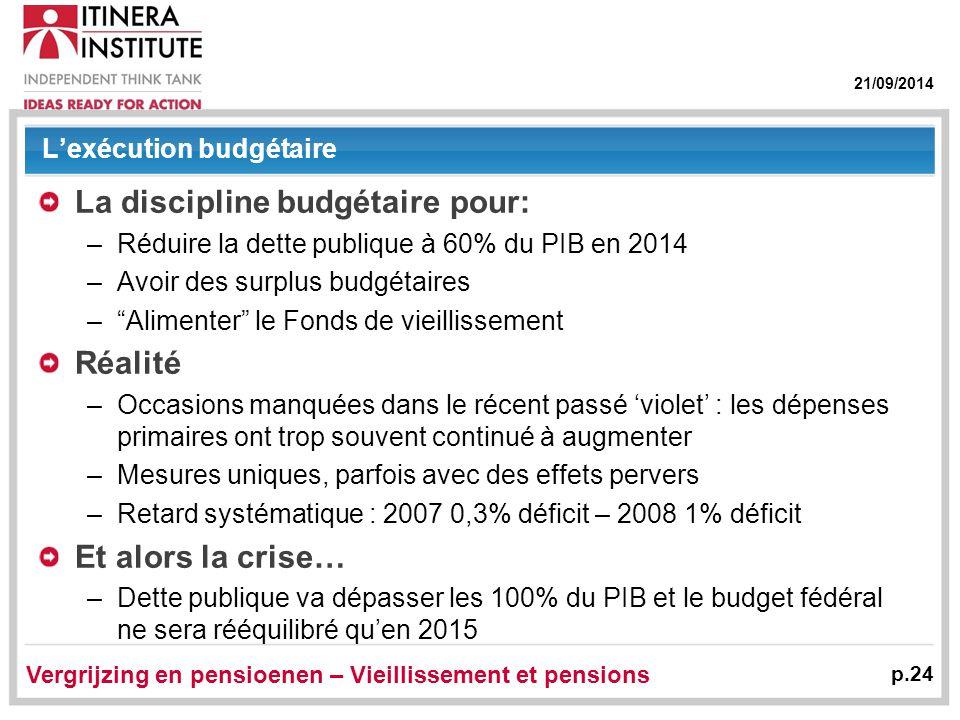 21/09/2014 Vergrijzing en pensioenen – Vieillissement et pensions p.24 L'exécution budgétaire La discipline budgétaire pour: –Réduire la dette publiqu