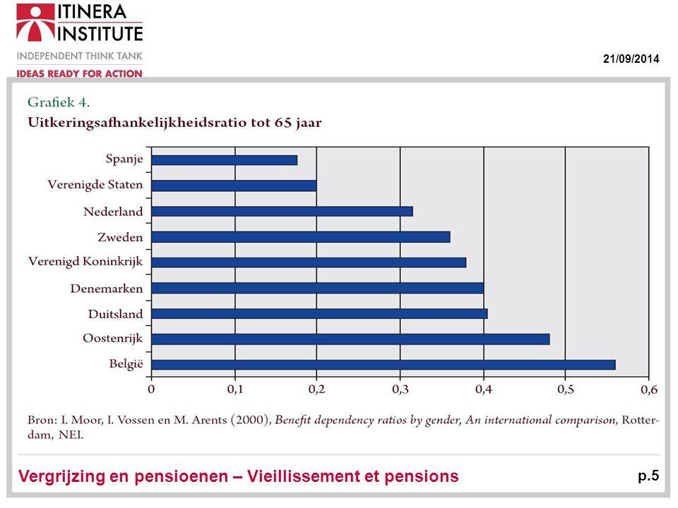 21/09/2014 Vergrijzing en pensioenen – Vieillissement et pensions p.5