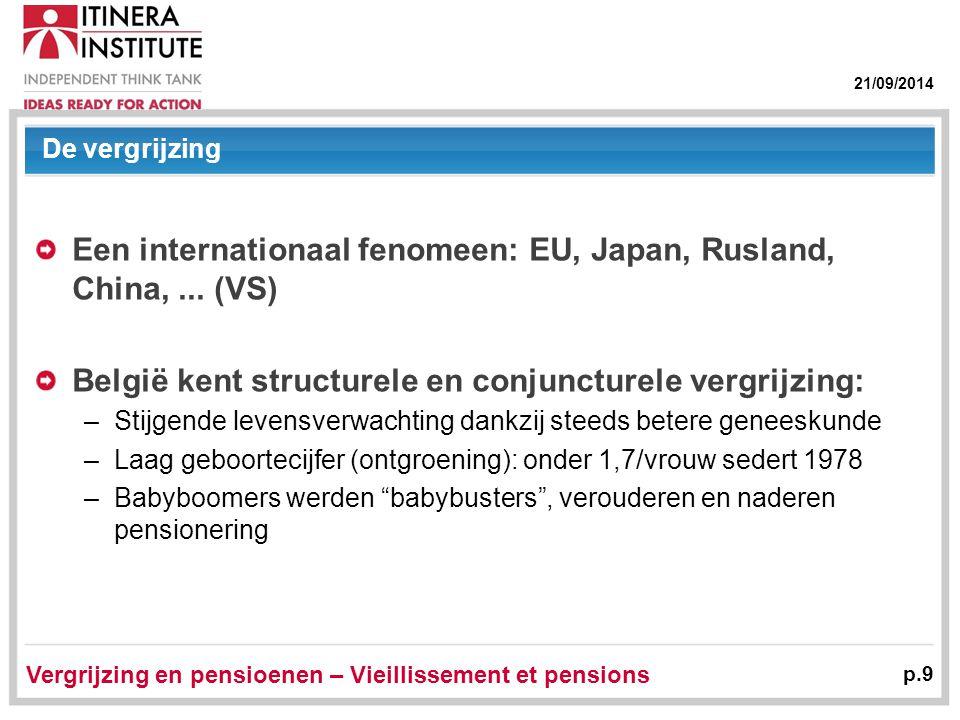21/09/2014 Vergrijzing en pensioenen – Vieillissement et pensions p.9 De vergrijzing Een internationaal fenomeen: EU, Japan, Rusland, China,...