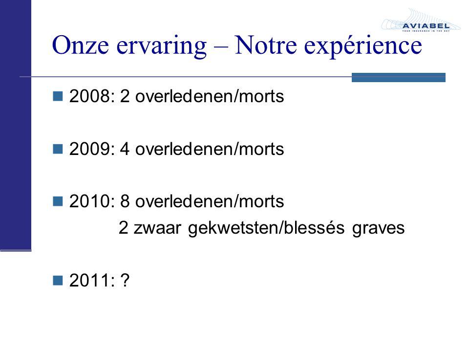 Onze ervaring – Notre expérience 2008: 2 overledenen/morts 2009: 4 overledenen/morts 2010: 8 overledenen/morts 2 zwaar gekwetsten/blessés graves 2011: ?