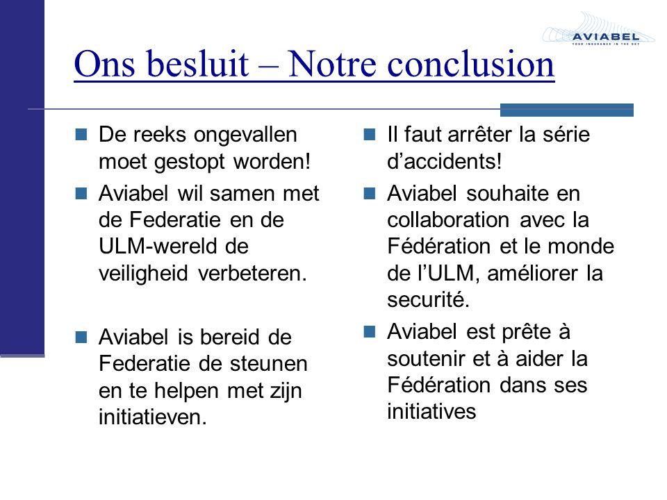 Ons besluit – Notre conclusion De reeks ongevallen moet gestopt worden.
