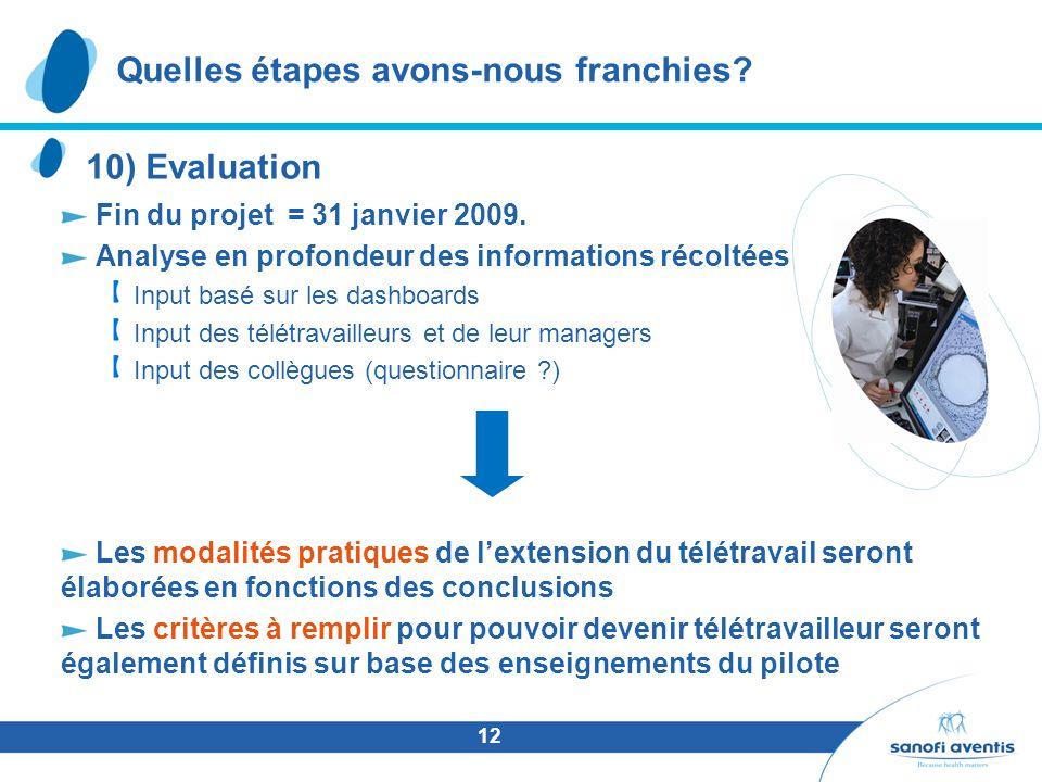12 Quelles étapes avons-nous franchies. 10) Evaluation Fin du projet = 31 janvier 2009.