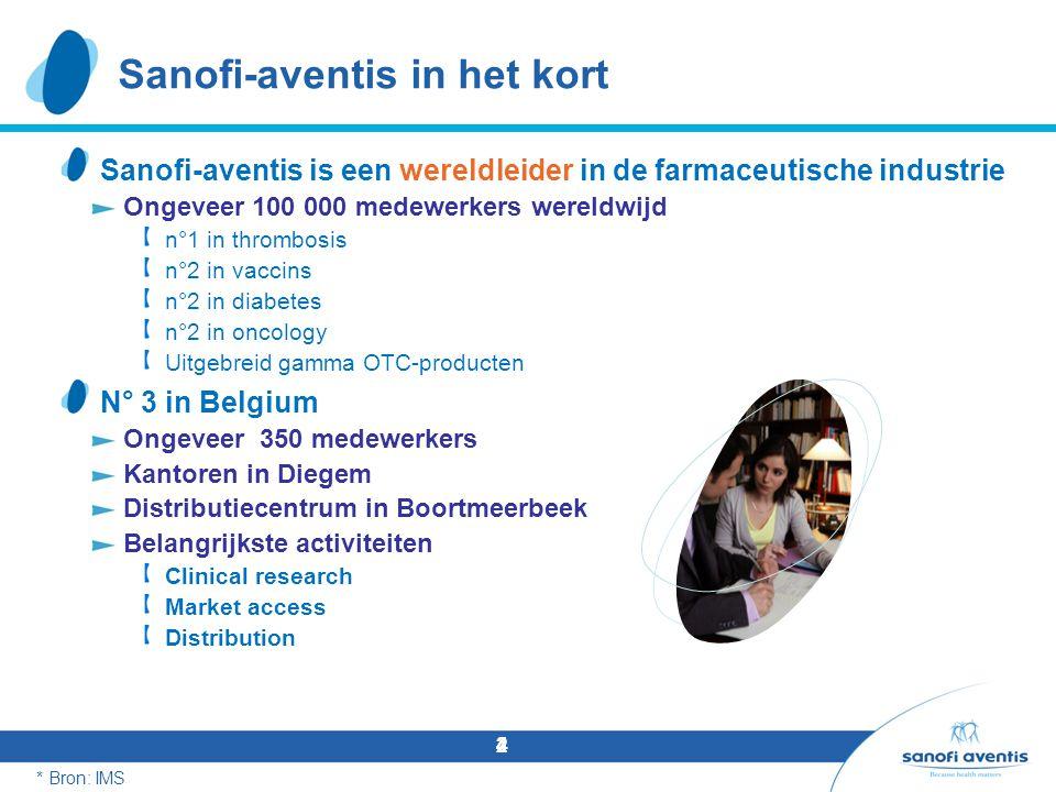 24 Sanofi-aventis is een wereldleider in de farmaceutische industrie Ongeveer 100 000 medewerkers wereldwijd n°1 in thrombosis n°2 in vaccins n°2 in d