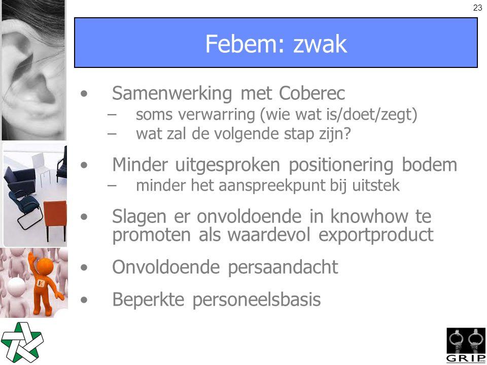 23 Febem: zwak Samenwerking met Coberec –soms verwarring (wie wat is/doet/zegt) –wat zal de volgende stap zijn.