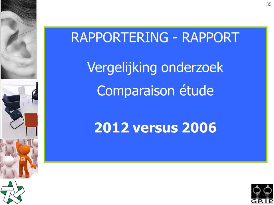 35 RAPPORTERING - RAPPORT Vergelijking onderzoek Comparaison étude 2012 versus 2006