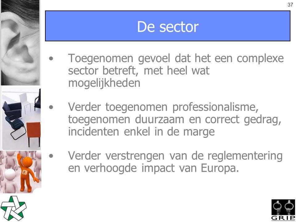 37 De sector Toegenomen gevoel dat het een complexe sector betreft, met heel wat mogelijkheden Verder toegenomen professionalisme, toegenomen duurzaam en correct gedrag, incidenten enkel in de marge Verder verstrengen van de reglementering en verhoogde impact van Europa.