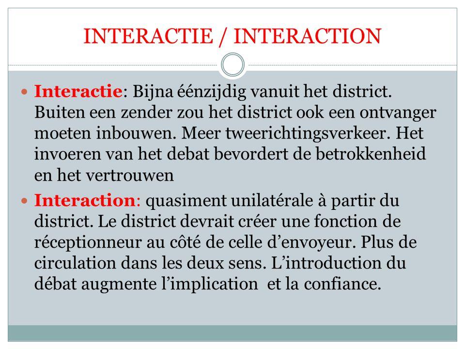 INTERACTIE / INTERACTION Interactie: Bijna éénzijdig vanuit het district. Buiten een zender zou het district ook een ontvanger moeten inbouwen. Meer t