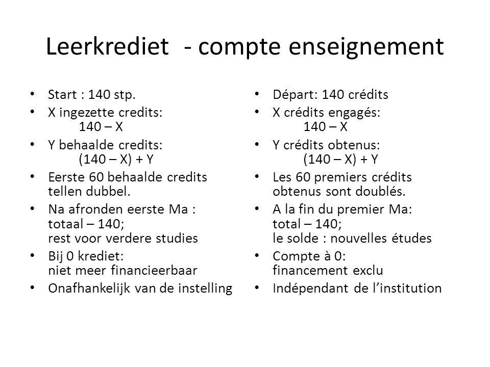Leerkrediet - compte enseignement Start : 140 stp.