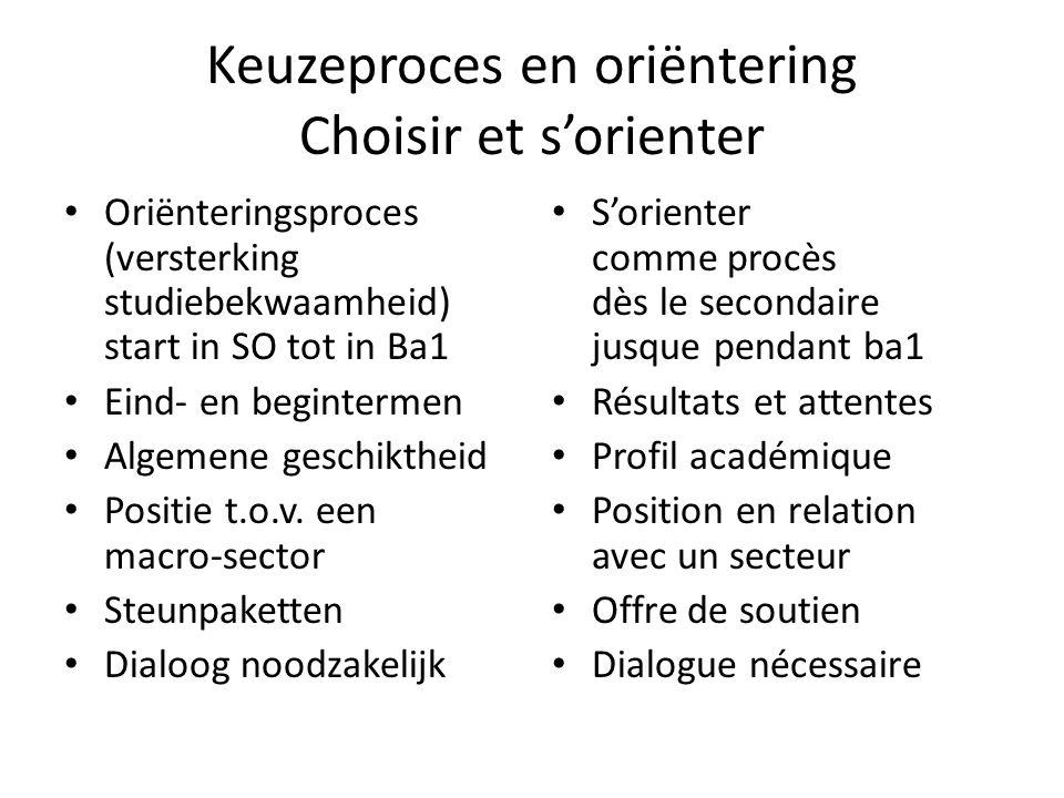 Keuzeproces en oriëntering Choisir et s'orienter Oriënteringsproces (versterking studiebekwaamheid) start in SO tot in Ba1 Eind- en begintermen Algemene geschiktheid Positie t.o.v.