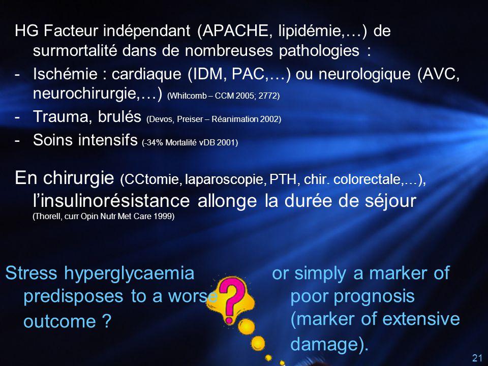 21 HG Facteur indépendant (APACHE, lipidémie,…) de surmortalité dans de nombreuses pathologies : -Ischémie : cardiaque (IDM, PAC,…) ou neurologique (A