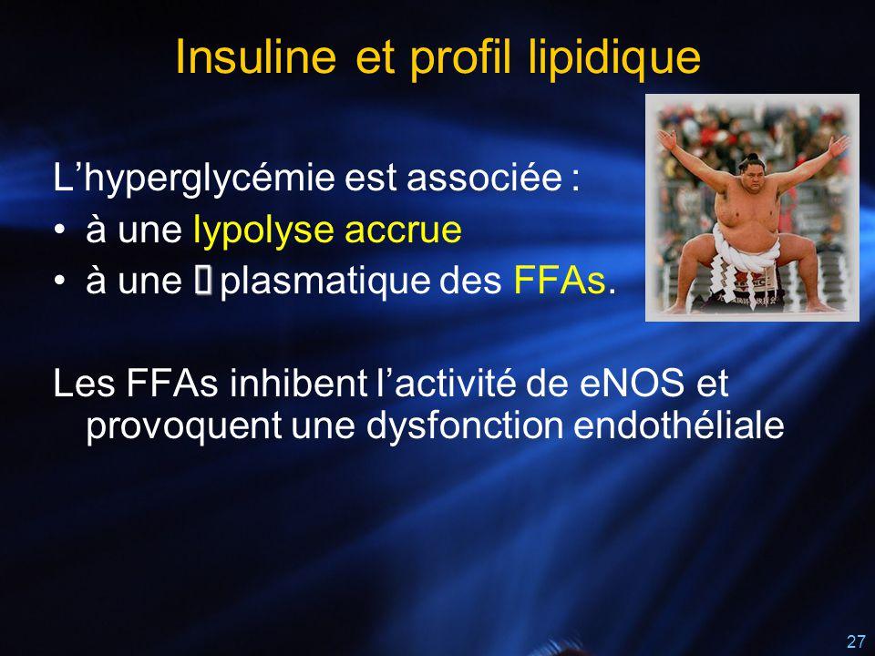 27 L'hyperglycémie est associée : à une lypolyse accrue à une  plasmatique des FFAs. Les FFAs inhibent l'activité de eNOS et provoquent une dysfonct
