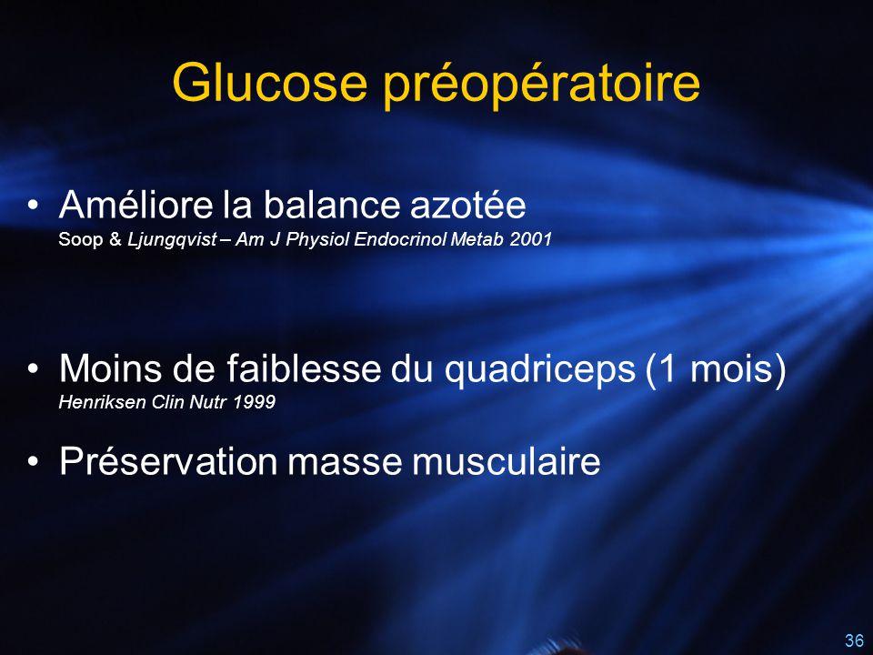 36 Glucose préopératoire Améliore la balance azotée Soop & Ljungqvist – Am J Physiol Endocrinol Metab 2001 Moins de faiblesse du quadriceps (1 mois) H
