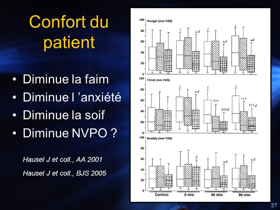 37 Confort du patient Diminue la faim Diminue l 'anxiété Diminue la soif Diminue NVPO ? Hausel J et coll., AA 2001 Hausel J et coll., BJS 2005