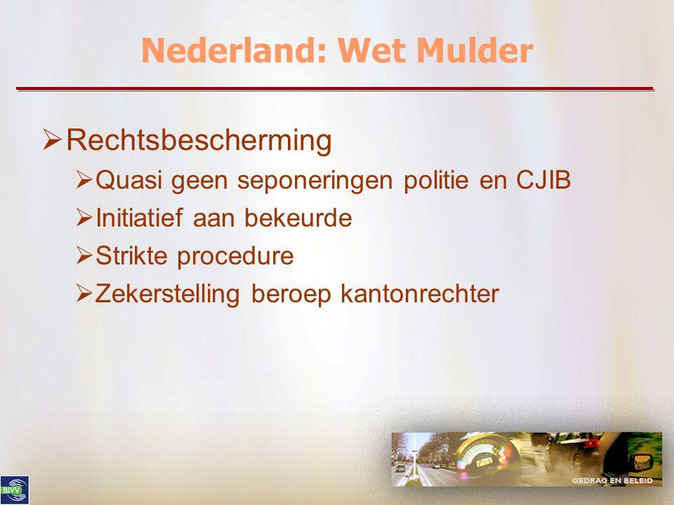 Nederland: Wet Mulder  Rechtsbescherming  Quasi geen seponeringen politie en CJIB  Initiatief aan bekeurde  Strikte procedure  Zekerstelling beroep kantonrechter