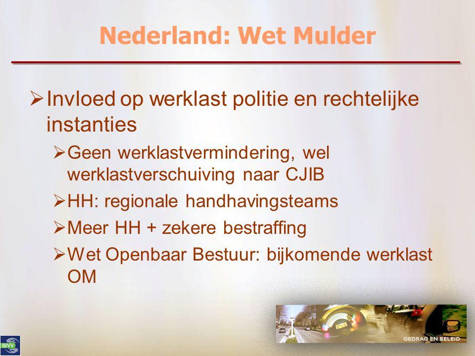 Nederland: Wet Mulder  Invloed op werklast politie en rechtelijke instanties  Geen werklastvermindering, wel werklastverschuiving naar CJIB  HH: regionale handhavingsteams  Meer HH + zekere bestraffing  Wet Openbaar Bestuur: bijkomende werklast OM