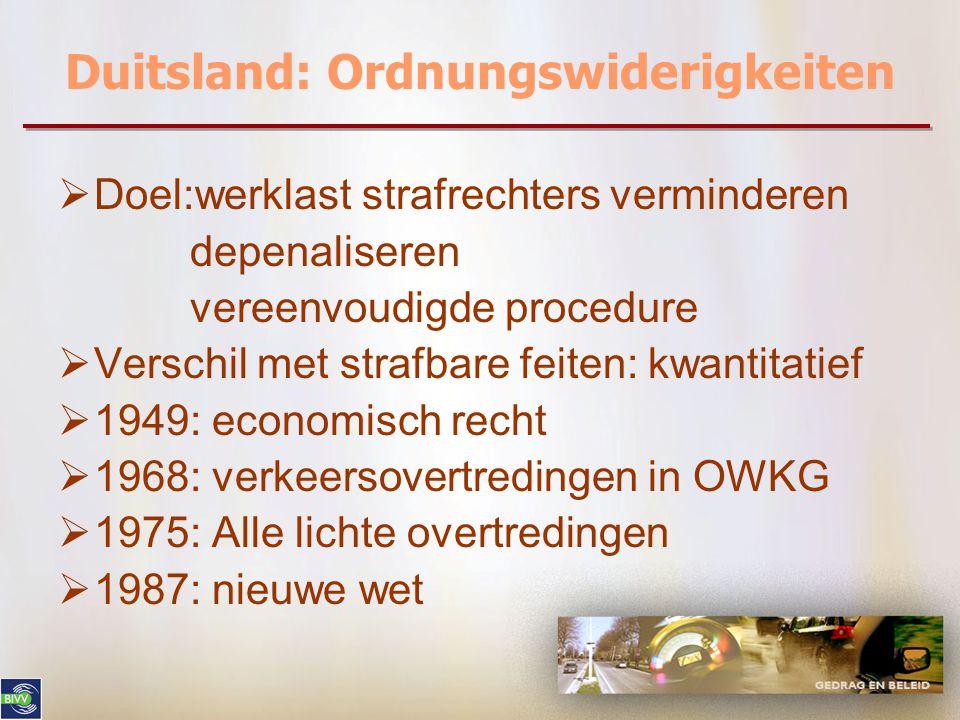 Duitsland: Ordnungswiderigkeiten  Doel:werklast strafrechters verminderen depenaliseren vereenvoudigde procedure  Verschil met strafbare feiten: kwantitatief  1949: economisch recht  1968: verkeersovertredingen in OWKG  1975: Alle lichte overtredingen  1987: nieuwe wet