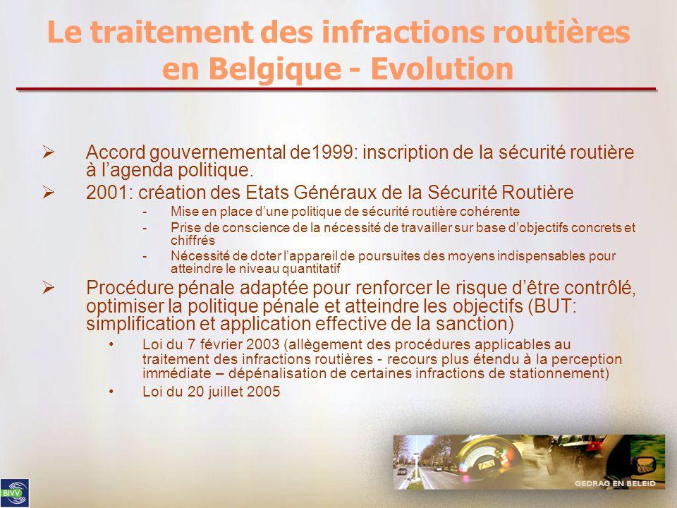 Le traitement des infractions routières en Belgique - Evolution  Accord gouvernemental de1999: inscription de la sécurité routière à l'agenda politique.