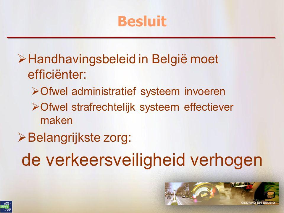 Besluit  Handhavingsbeleid in België moet efficiënter:  Ofwel administratief systeem invoeren  Ofwel strafrechtelijk systeem effectiever maken  Belangrijkste zorg: de verkeersveiligheid verhogen