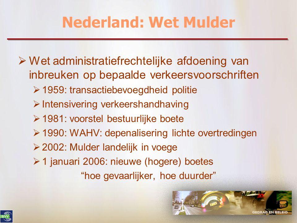 Nederland: Wet Mulder  Wet administratiefrechtelijke afdoening van inbreuken op bepaalde verkeersvoorschriften  1959: transactiebevoegdheid politie  Intensivering verkeershandhaving  1981: voorstel bestuurlijke boete  1990: WAHV: depenalisering lichte overtredingen  2002: Mulder landelijk in voege  1 januari 2006: nieuwe (hogere) boetes hoe gevaarlijker, hoe duurder