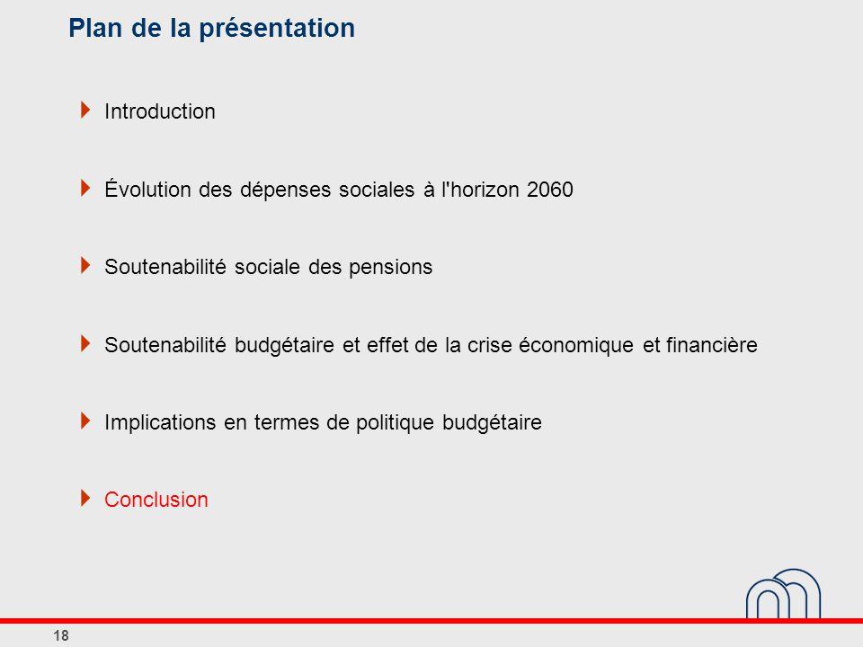Plan de la présentation  Introduction  Évolution des dépenses sociales à l horizon 2060  Soutenabilité sociale des pensions  Soutenabilité budgétaire et effet de la crise économique et financière  Implications en termes de politique budgétaire  Conclusion 18