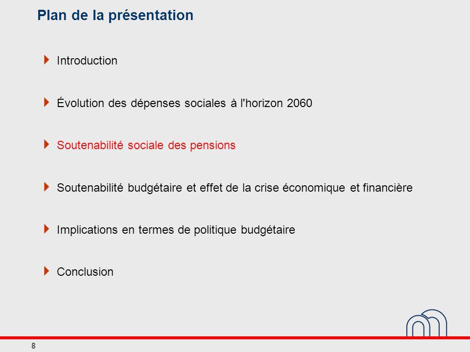 Plan de la présentation  Introduction  Évolution des dépenses sociales à l horizon 2060  Soutenabilité sociale des pensions  Soutenabilité budgétaire et effet de la crise économique et financière  Implications en termes de politique budgétaire  Conclusion 8