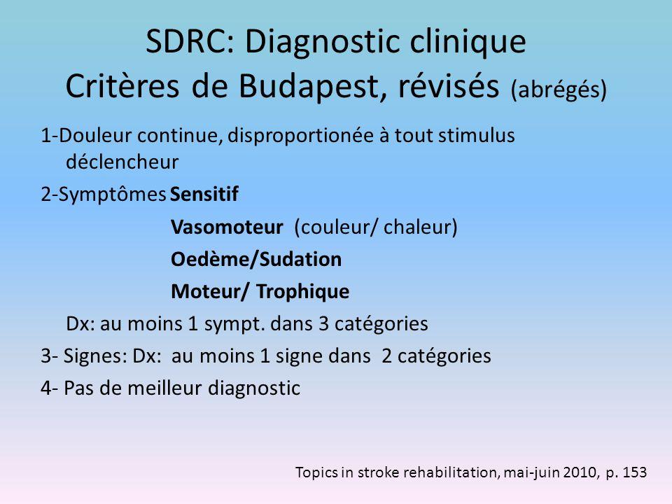 SDRC: Diagnostic clinique Critères de Budapest, révisés (abrégés) 1-Douleur continue, disproportionée à tout stimulus déclencheur 2-Symptômes Sensitif
