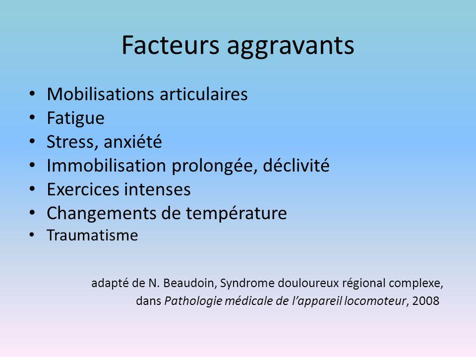 Facteurs aggravants Mobilisations articulaires Fatigue Stress, anxiété Immobilisation prolongée, déclivité Exercices intenses Changements de températu